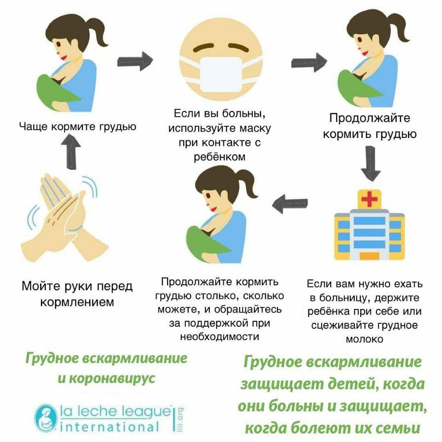 коронавирус и грудное вскармливание 2